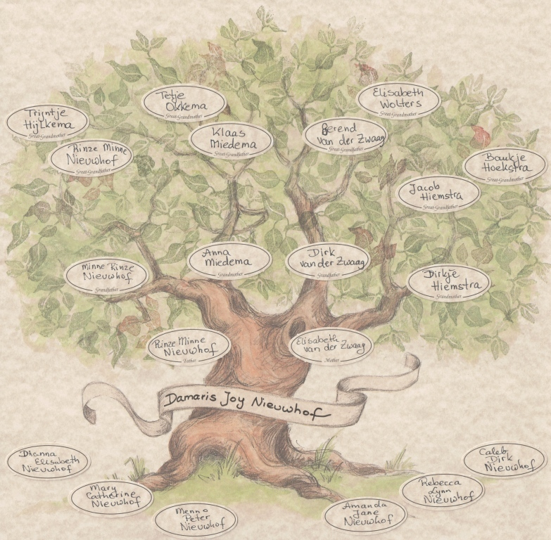 Decorative Family Tree chart | Scrapbook Your Family Tree