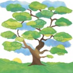 it takes two - Family Tree Paper