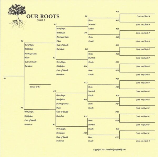 "Our Roots - Pedigree Chart - 8"" x 8"""