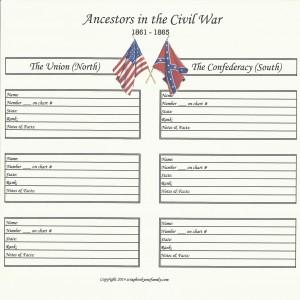 Our Roots - Civil War Ancestors