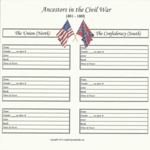 Our Roots - Civil War Ancestors