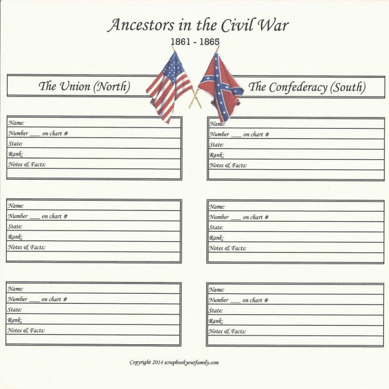 Our Roots - Civil War Ancestors 1 - 8″ x 8″ | Scrapbook ...