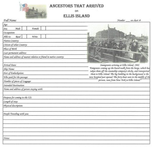 Ancestors that Arrived on Ellis Island