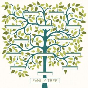 Memory Lane - Family Tree