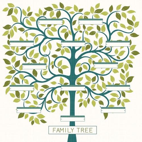 Memory Lane - Family Tree