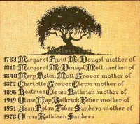 Mother's Tree