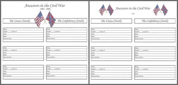 Our Roots - Civil War Ancestors - 8 x 8