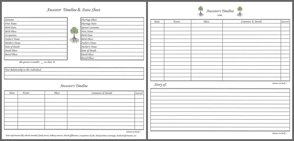 our roots 8 x 8 ancestor data timeline scrapbook your