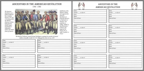 Ancestors in the American Revolution