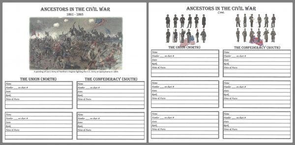 Civil War Ancestors