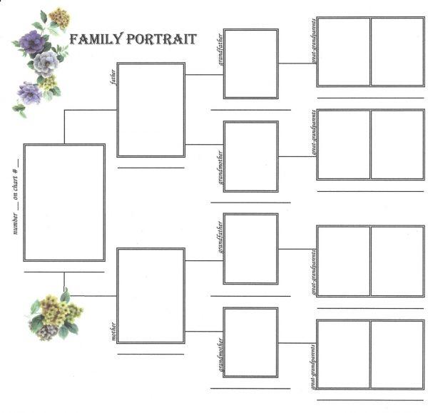 Family Portrait Pedigree Chart