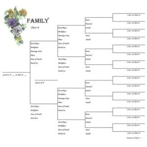 Pedigree Chart 2 - unnumbered