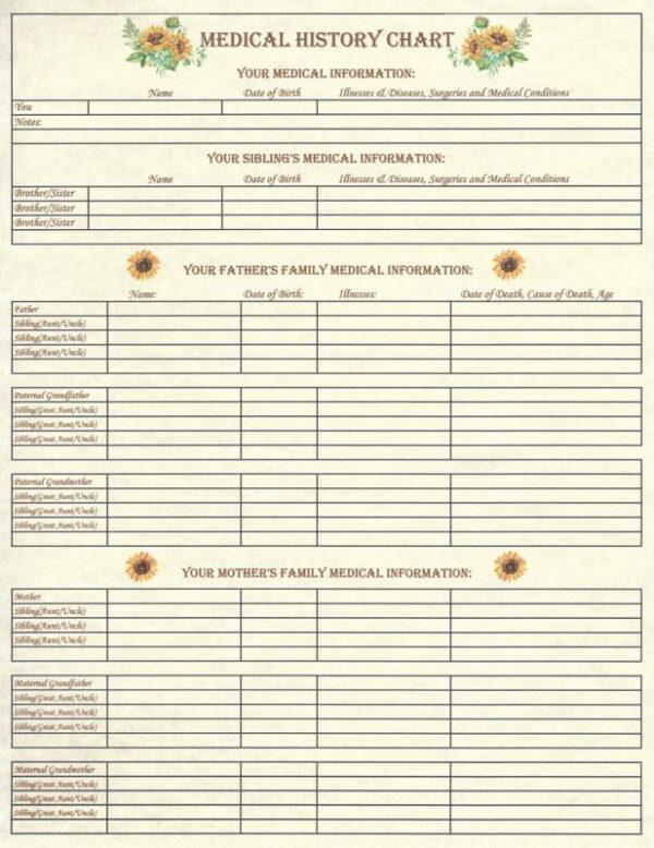 Family - Medical History Chart