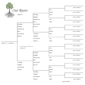 "Our Roots - Pedigree Chart 2 - 8"" x 8"""