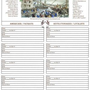 Family - Downloadable - Ancestors in the American Revolution