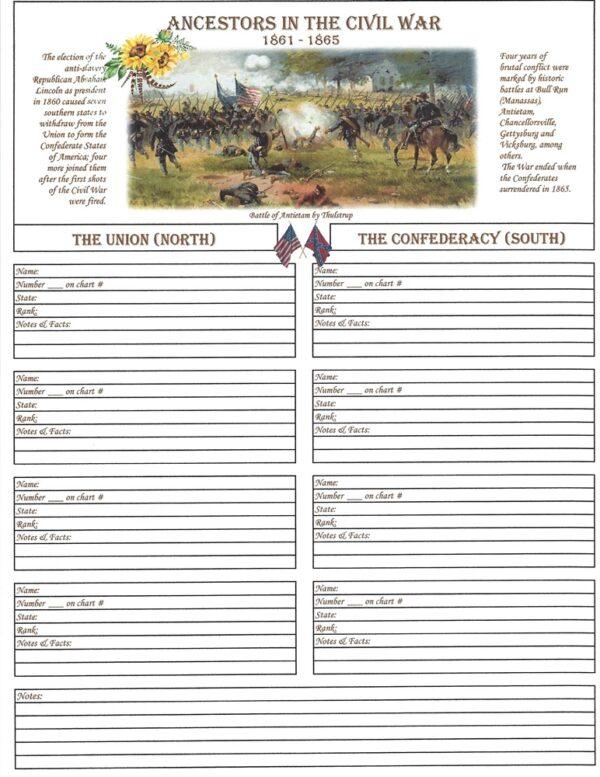 Family - Downloadable - Ancestors in the Civil War