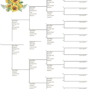 Family - Downloadable - Pedigree Chart 1