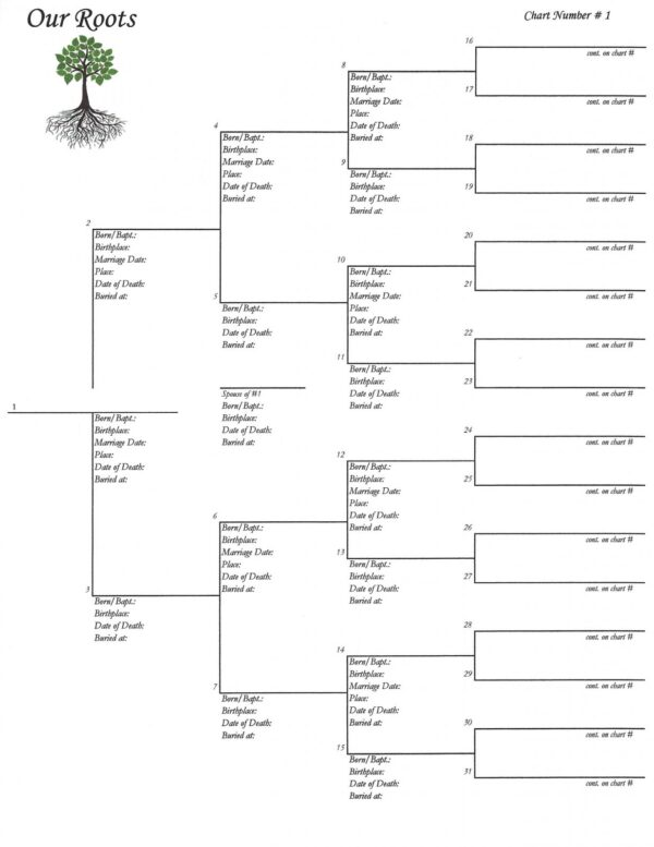 Our Roots - Downloadable - Pedigree Chart 1