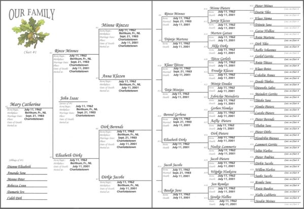 6 Generation - Numbered Pedigree Chart