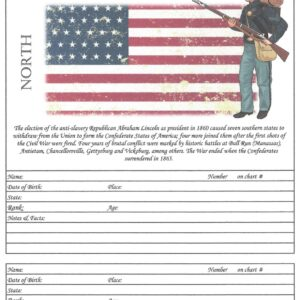 "Oak Tree - 6""x 8""- Civil War - The Confederacy"